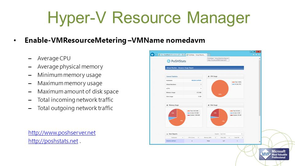 Hyper-V Resource Manager