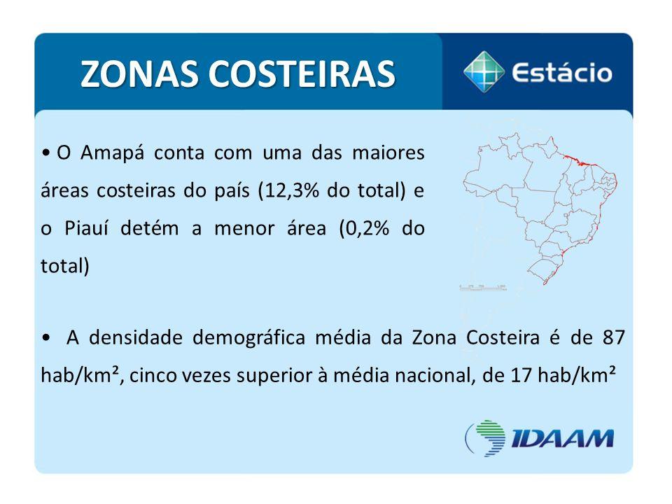 ZONAS COSTEIRAS O Amapá conta com uma das maiores áreas costeiras do país (12,3% do total) e o Piauí detém a menor área (0,2% do total)