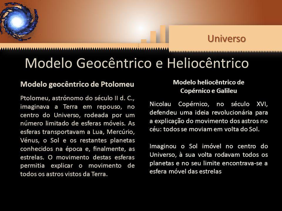 Modelo geocêntrico de Ptolomeu Modelo heliocêntrico de