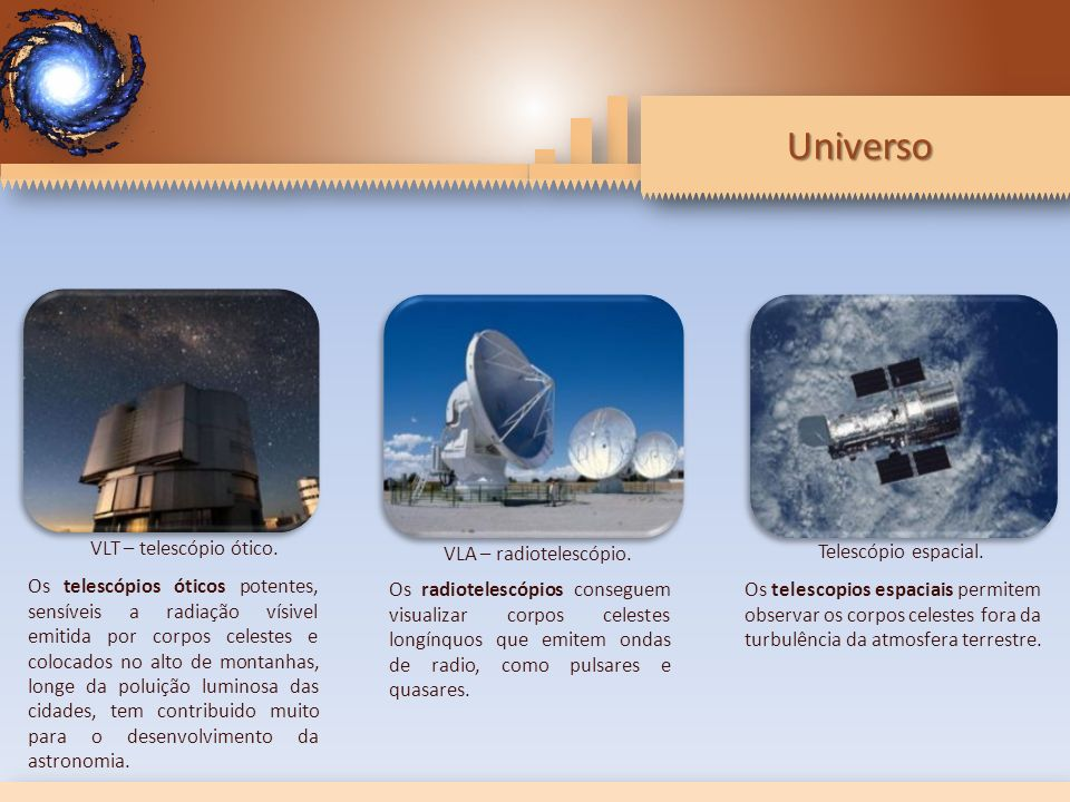 VLT – telescópio ótico. VLA – radiotelescópio. Telescópio espacial.