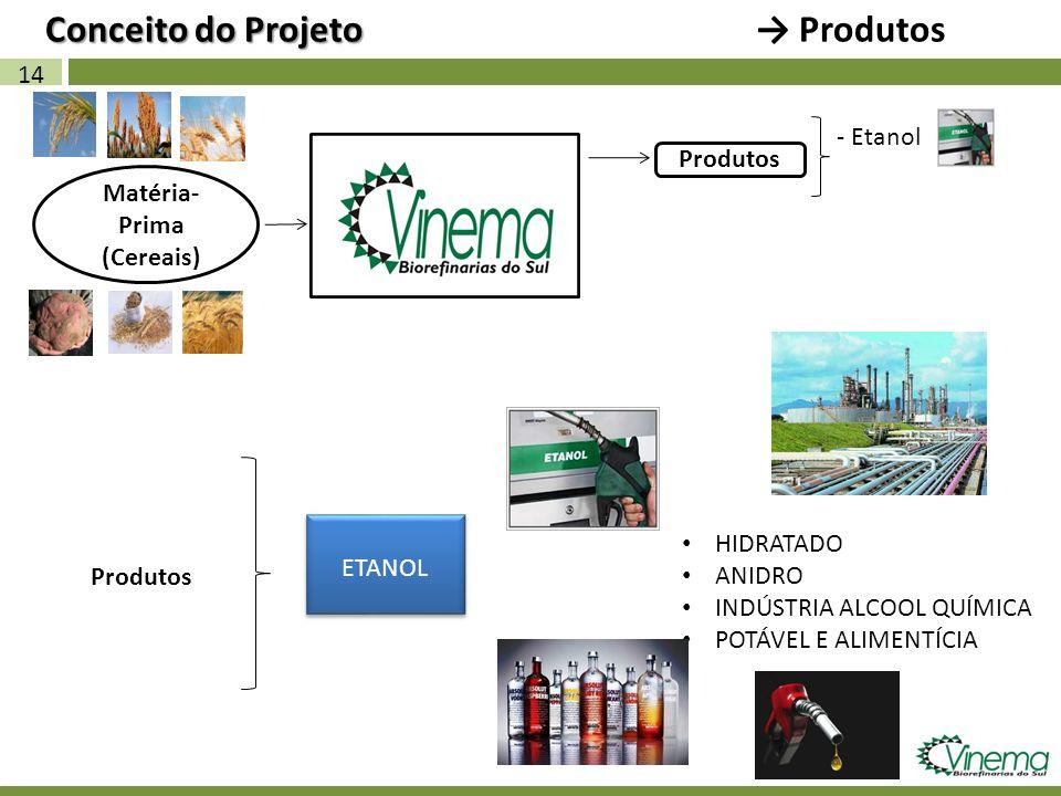 Conceito do Projeto → Produtos 14 - Etanol Produtos Matéria-Prima