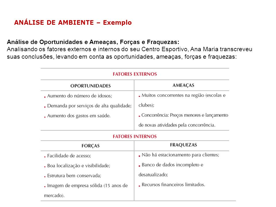 ANÁLISE DE AMBIENTE – Exemplo
