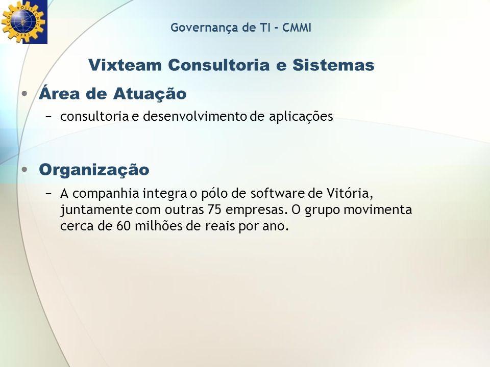 Vixteam Consultoria e Sistemas