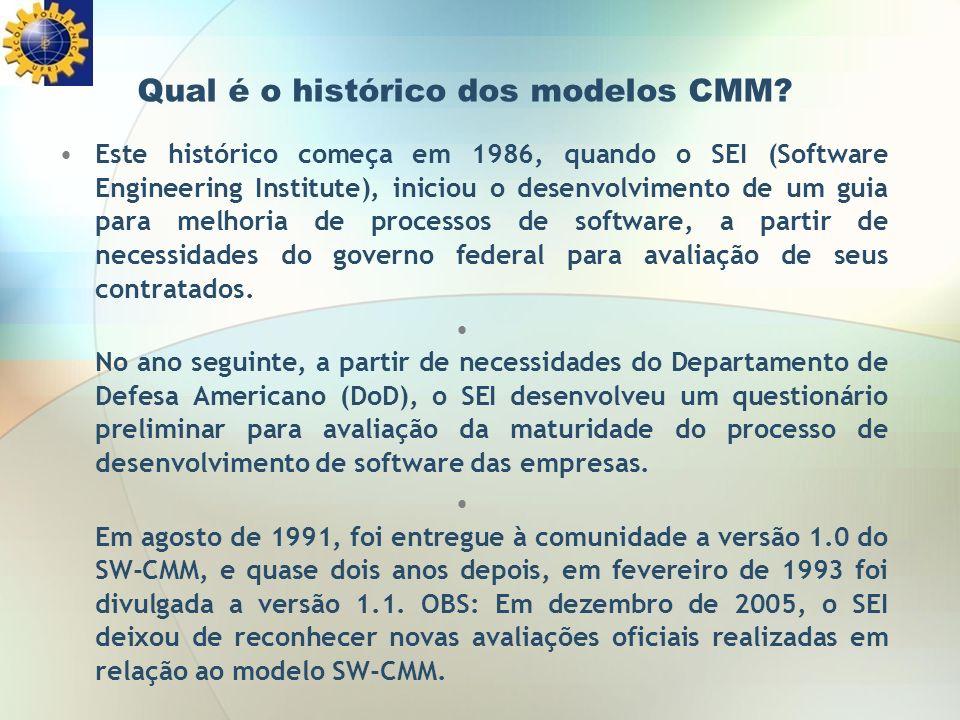 Qual é o histórico dos modelos CMM
