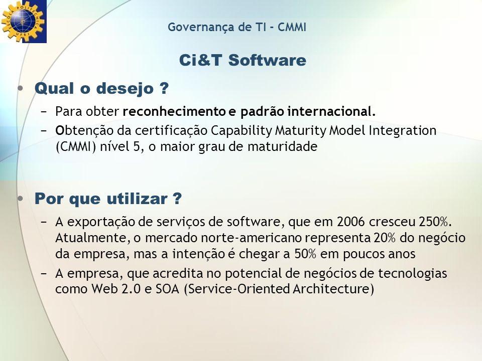 Ci&T Software Qual o desejo Por que utilizar