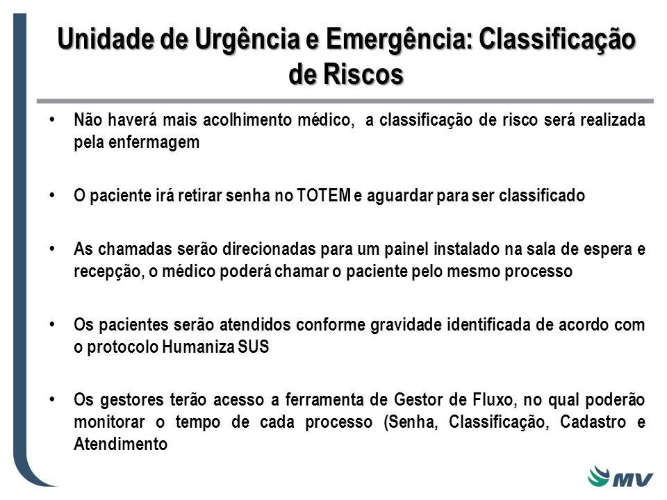 Unidade de Urgência e Emergência: Classificação de Riscos