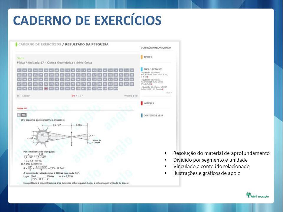 CADERNO DE EXERCÍCIOS Resolução do material de aprofundamento