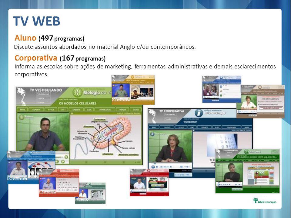 TV WEB Aluno (497 programas) Corporativa (167 programas)