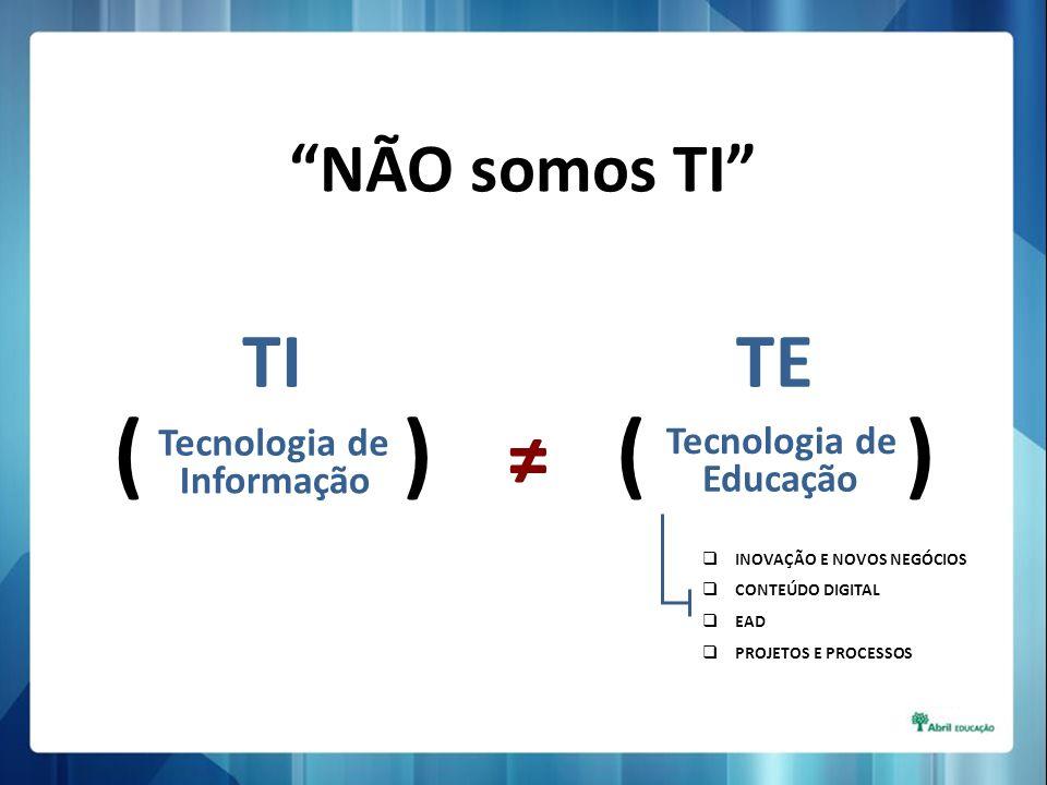 ( ) ≠ TI TE NÃO somos TI Tecnologia de Informação Educação