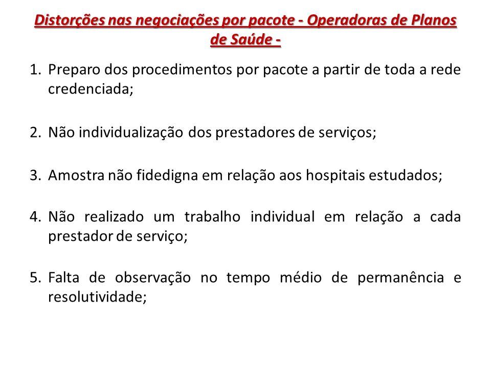 Distorções nas negociações por pacote - Operadoras de Planos de Saúde -