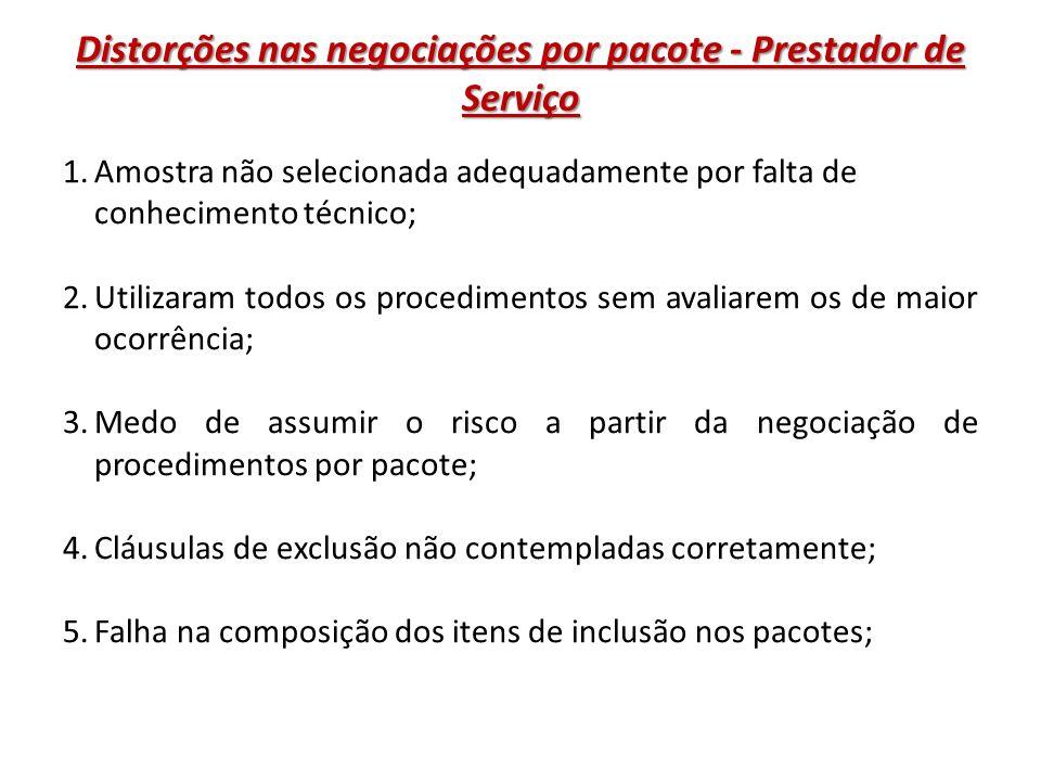 Distorções nas negociações por pacote - Prestador de Serviço