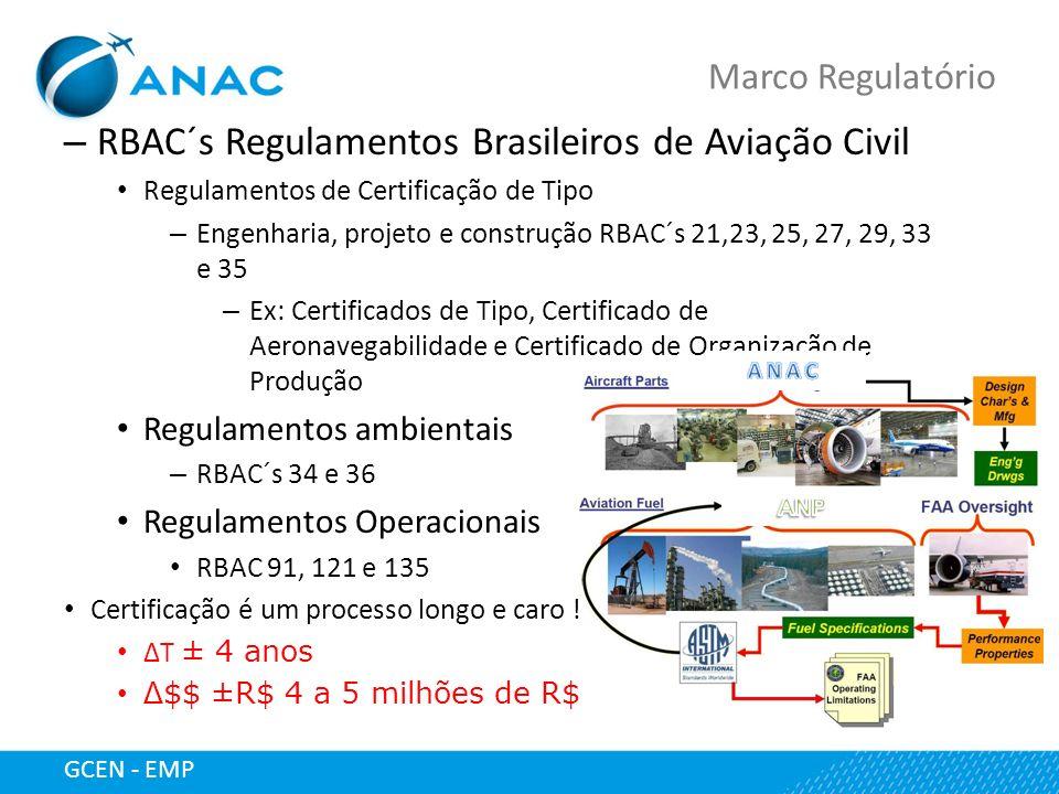 RBAC´s Regulamentos Brasileiros de Aviação Civil