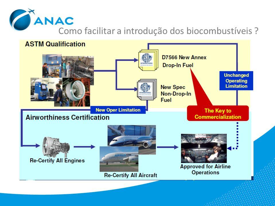 Como facilitar a introdução dos biocombustíveis