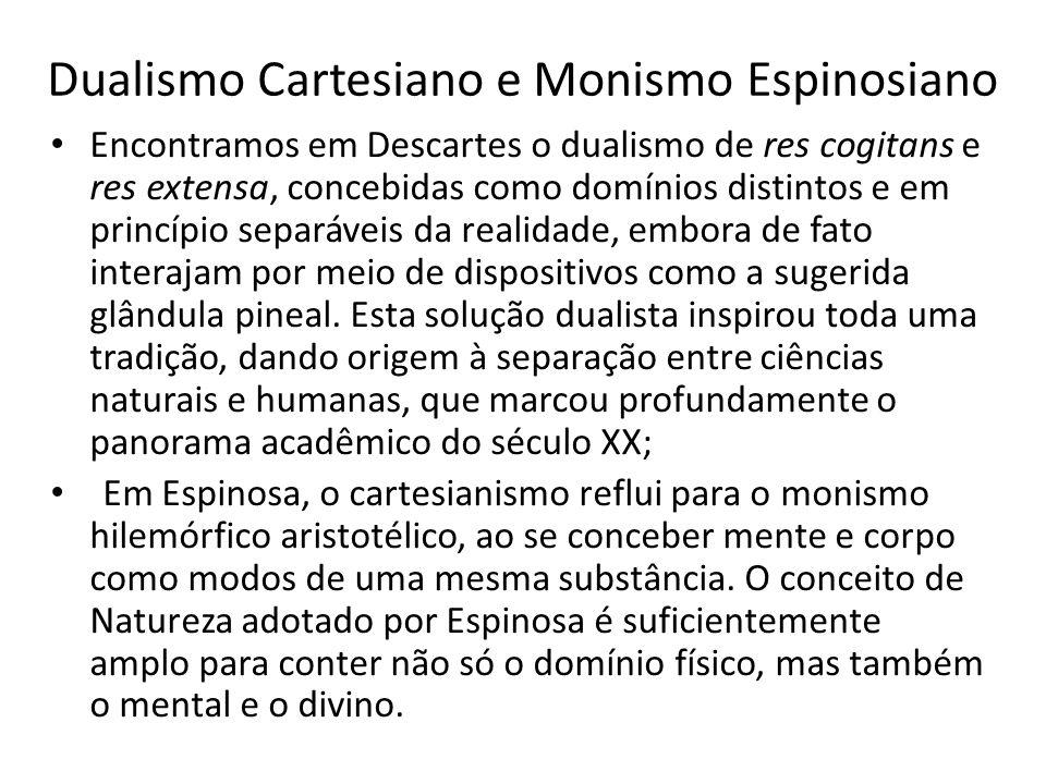 Dualismo Cartesiano e Monismo Espinosiano