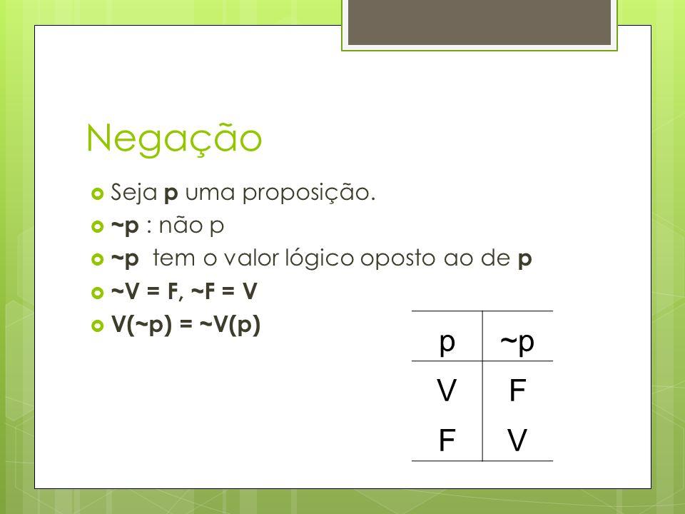 Negação p ~p V F Seja p uma proposição. ~p : não p