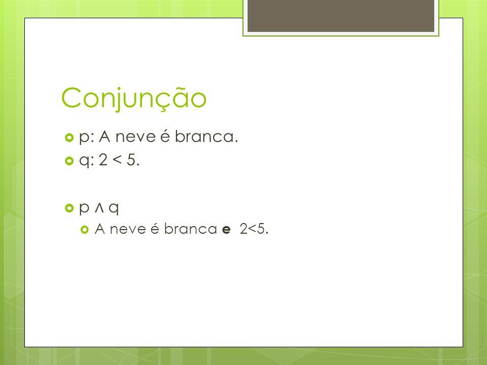 Conjunção p: A neve é branca. q: 2 < 5. p ∧ q