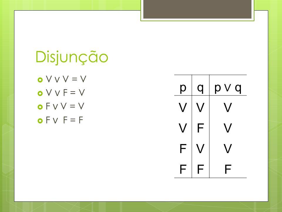 Disjunção V ∨ V = V V ∨ F = V F ∨ V = V F ∨ F = F p q p ∨ q V F
