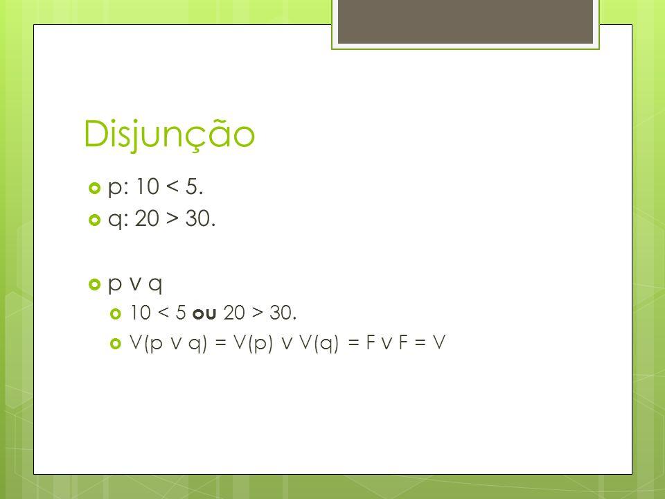 Disjunção p: 10 < 5. q: 20 > 30. p ∨ q 10 < 5 ou 20 > 30.