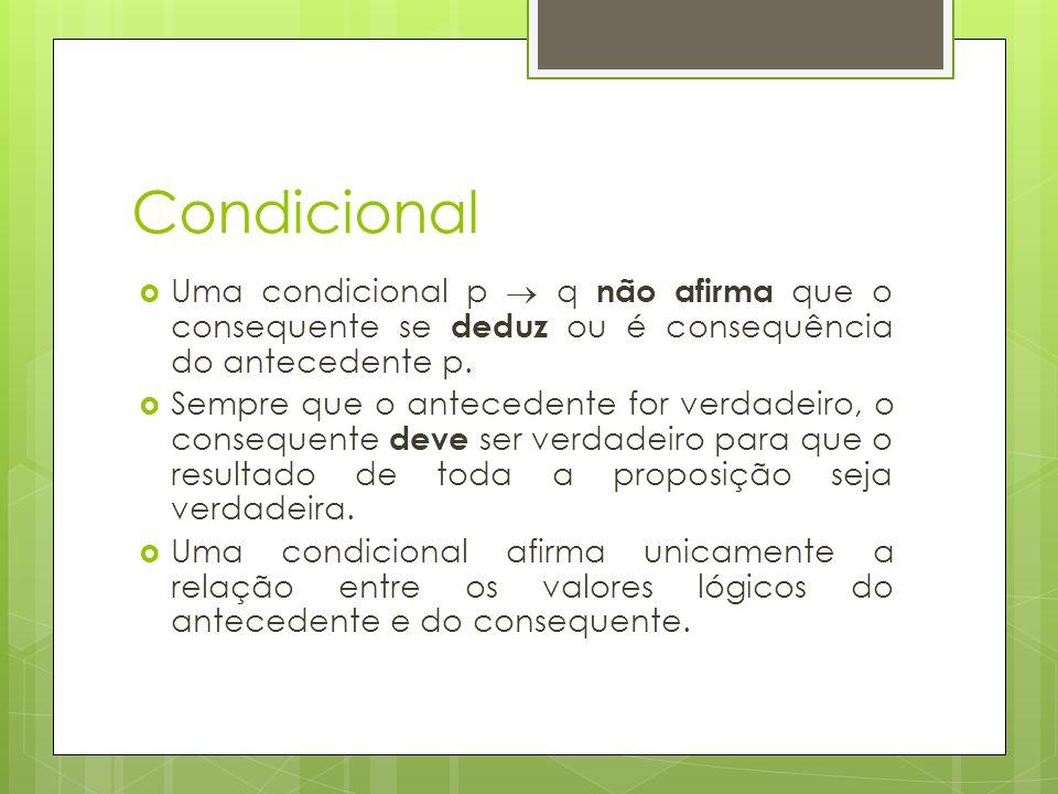 Condicional Uma condicional p  q não afirma que o consequente se deduz ou é consequência do antecedente p.