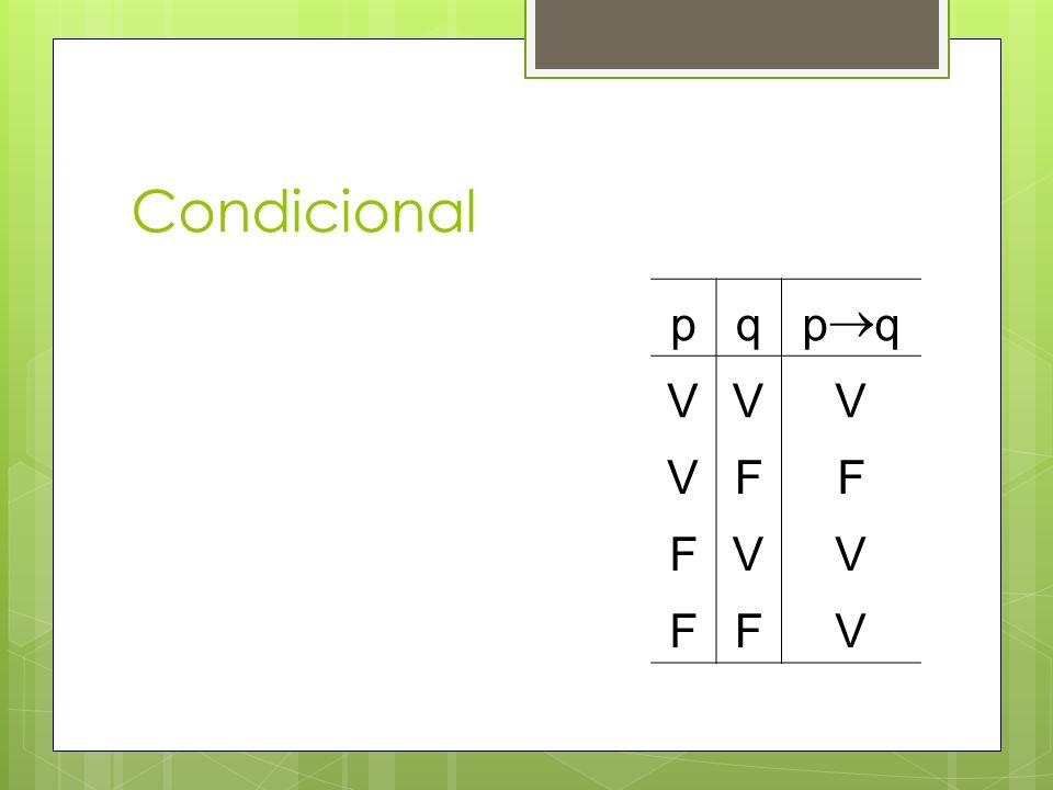 Condicional VV = V VF = F FV = V FF = V p q pq V F