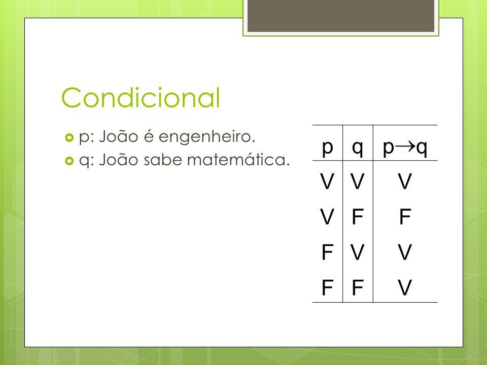 Condicional p q pq V F p: João é engenheiro. q: João sabe matemática.