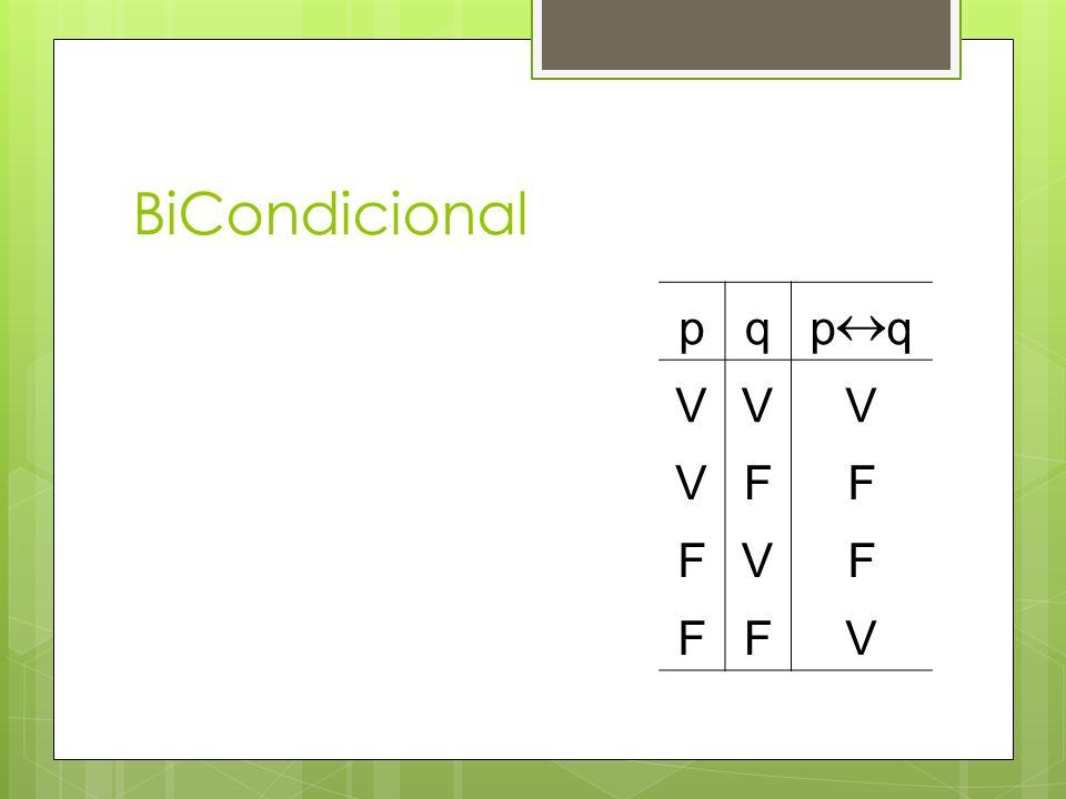 BiCondicional VV = V VF = F FV = F FF = V p q pq V F