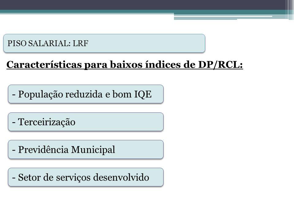 Características para baixos índices de DP/RCL: