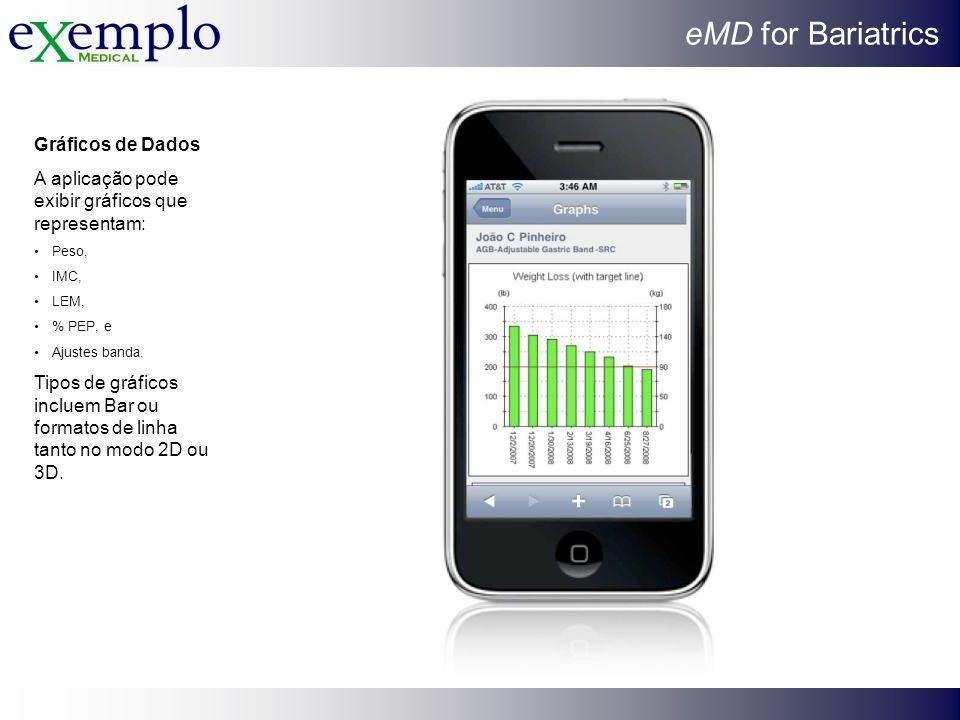 A aplicação pode exibir gráficos que representam: