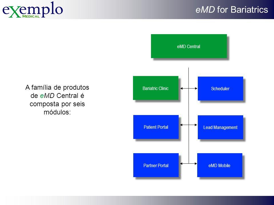 A família de produtos de eMD Central é composta por seis módulos: