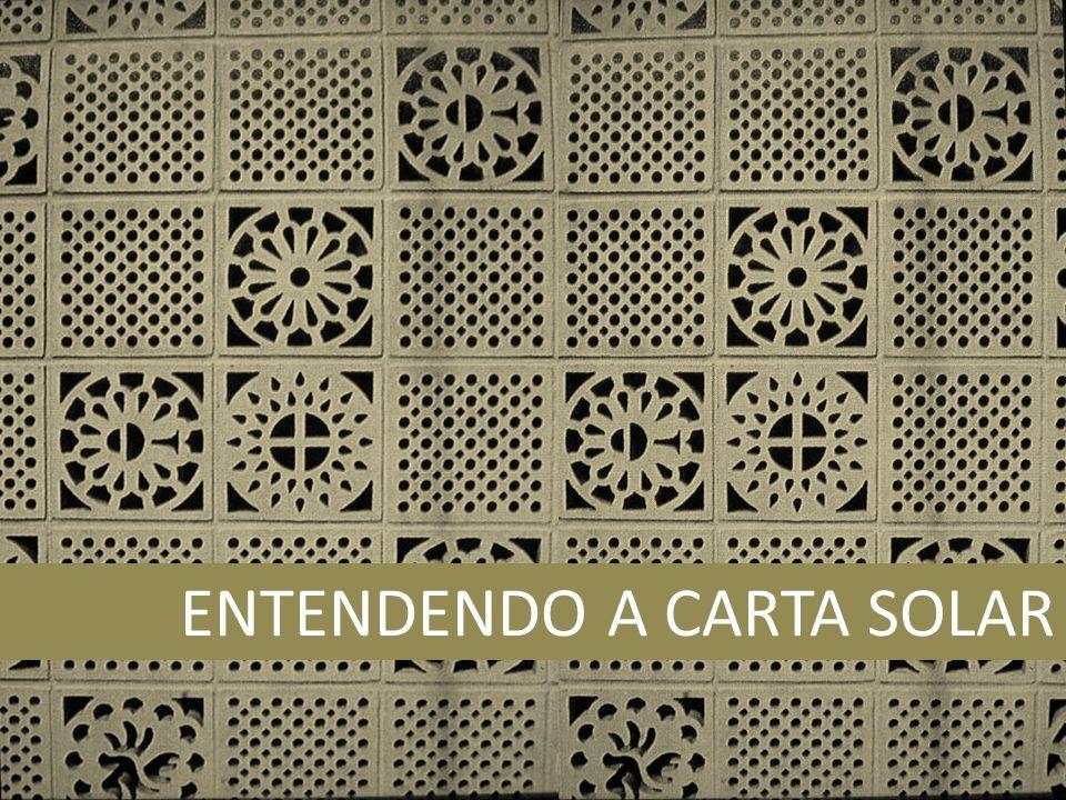ENTENDENDO A CARTA SOLAR