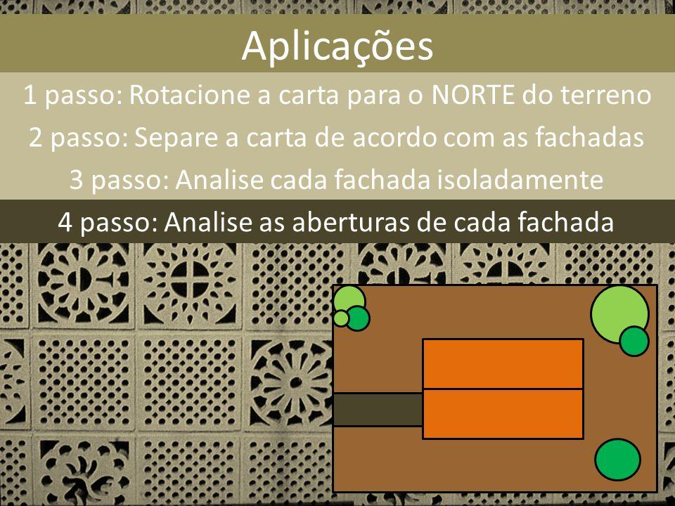 Aplicações 1 passo: Rotacione a carta para o NORTE do terreno