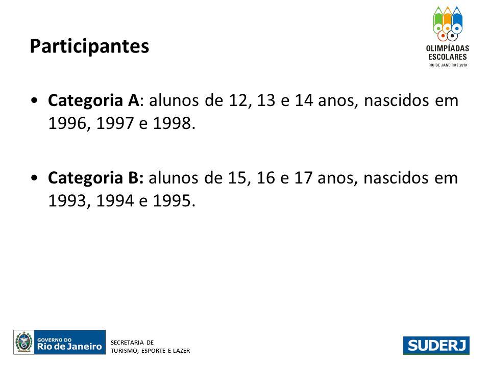 Participantes Categoria A: alunos de 12, 13 e 14 anos, nascidos em 1996, 1997 e 1998.