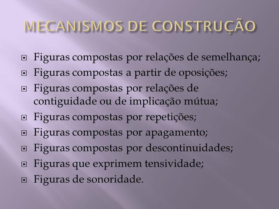 MECANISMOS DE CONSTRUÇÃO