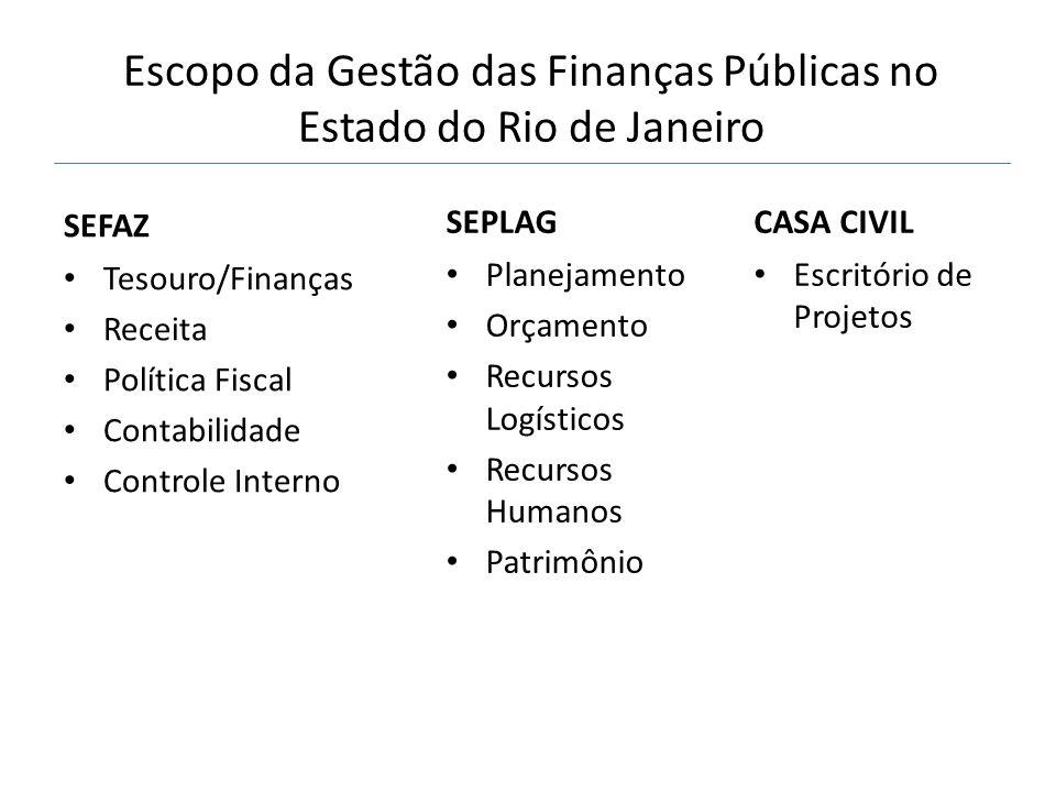 Escopo da Gestão das Finanças Públicas no Estado do Rio de Janeiro