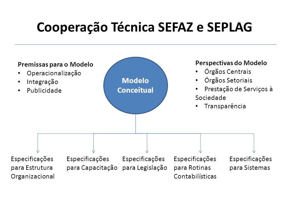Cooperação Técnica SEFAZ e SEPLAG