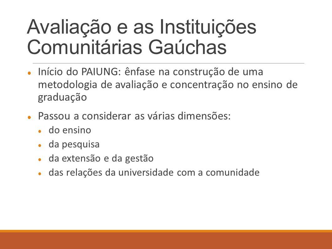 Avaliação e as Instituições Comunitárias Gaúchas