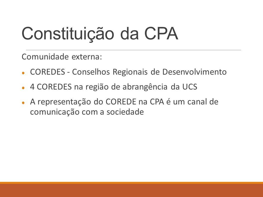 Constituição da CPA Comunidade externa: