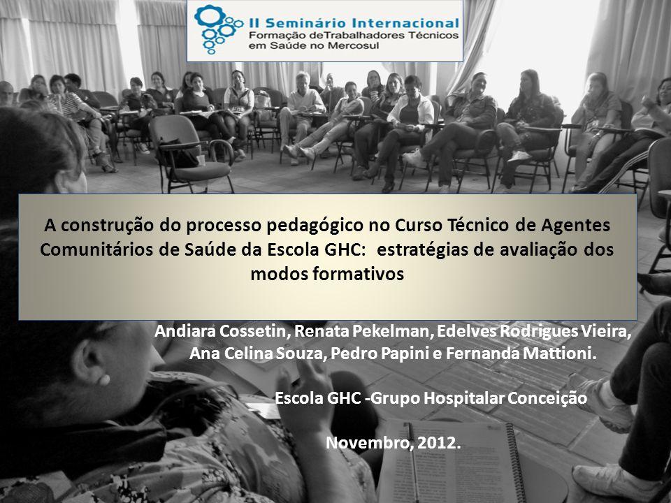 Escola GHC -Grupo Hospitalar Conceição