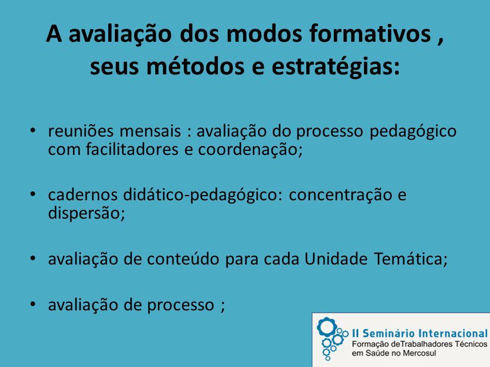 A avaliação dos modos formativos , seus métodos e estratégias: