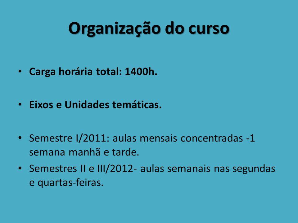 Organização do curso Carga horária total: 1400h.