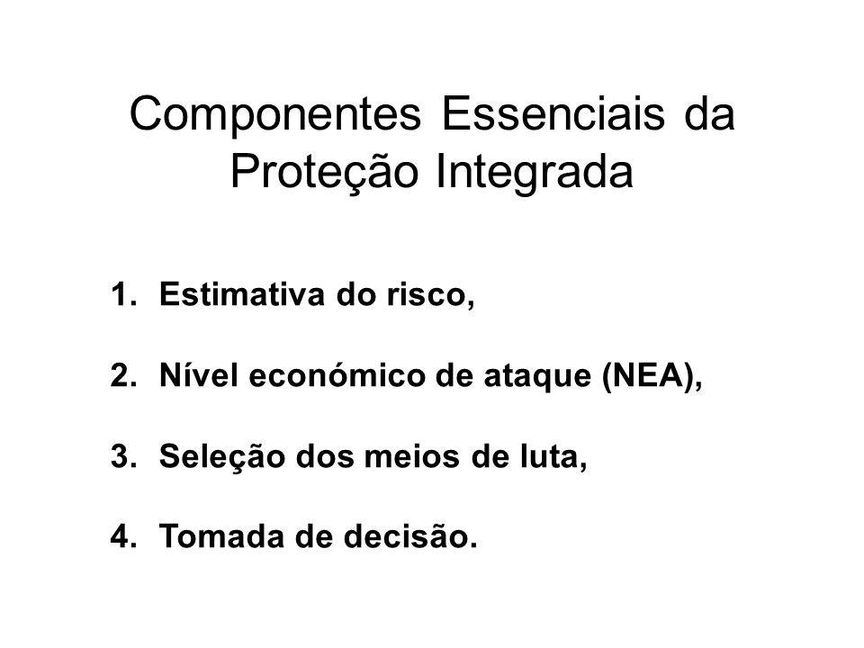Componentes Essenciais da Proteção Integrada