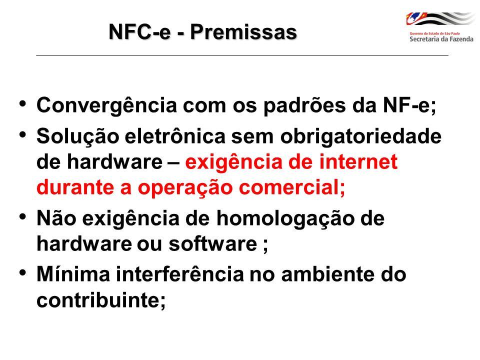 NFC-e - Premissas Convergência com os padrões da NF-e;