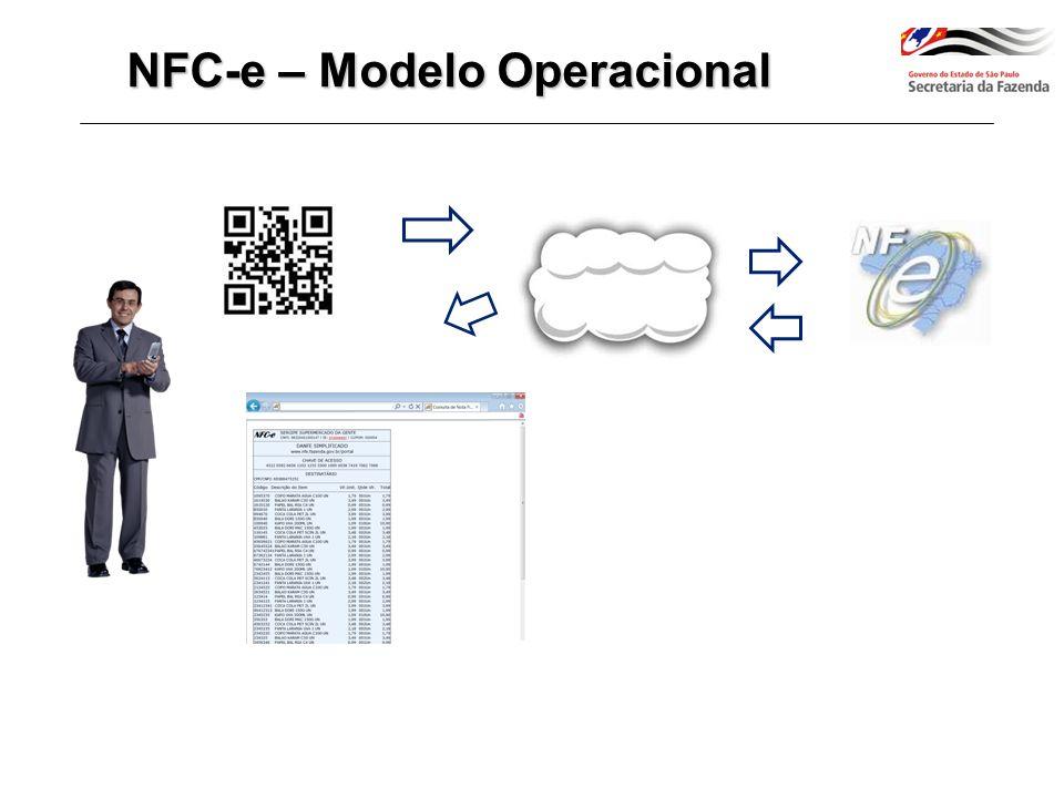 NFC-e – Modelo Operacional