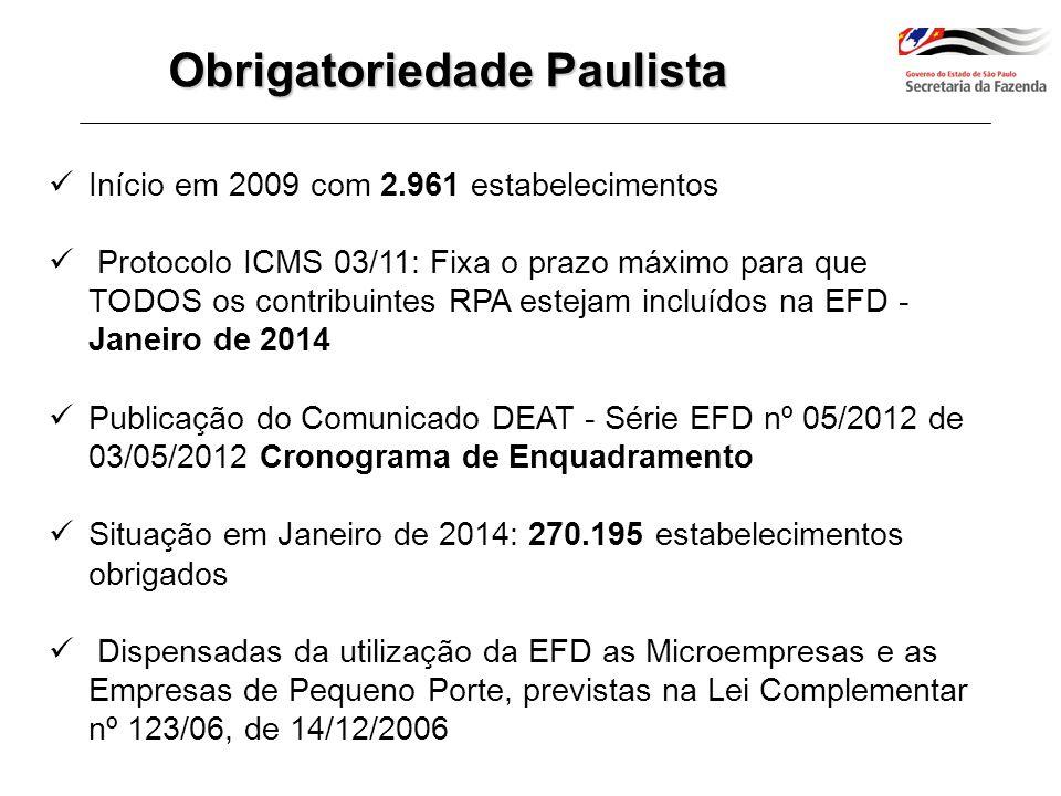 Obrigatoriedade Paulista