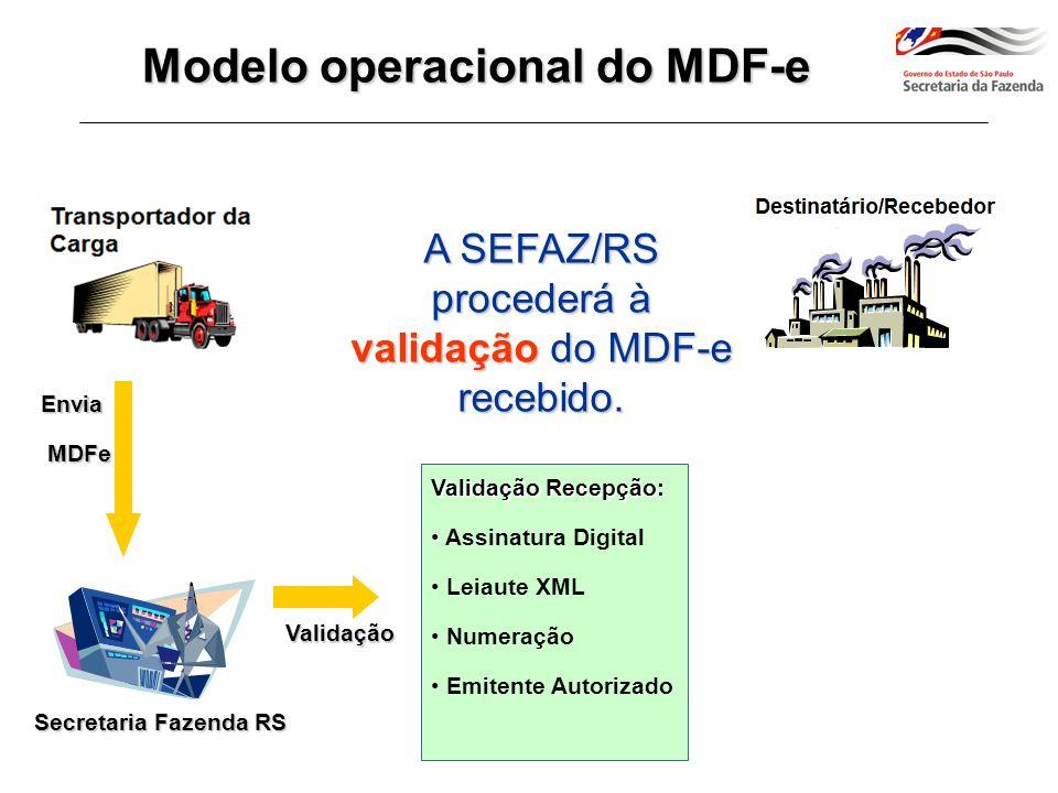 Modelo operacional do MDF-e