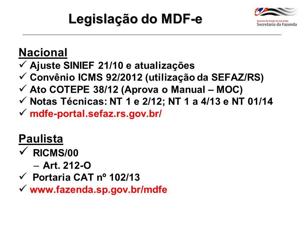 Legislação do MDF-e Nacional Paulista RICMS/00