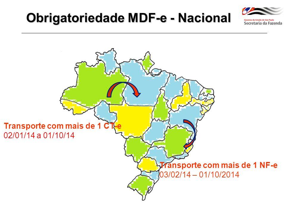Obrigatoriedade MDF-e - Nacional