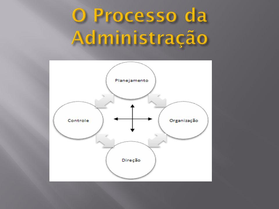 O Processo da Administração