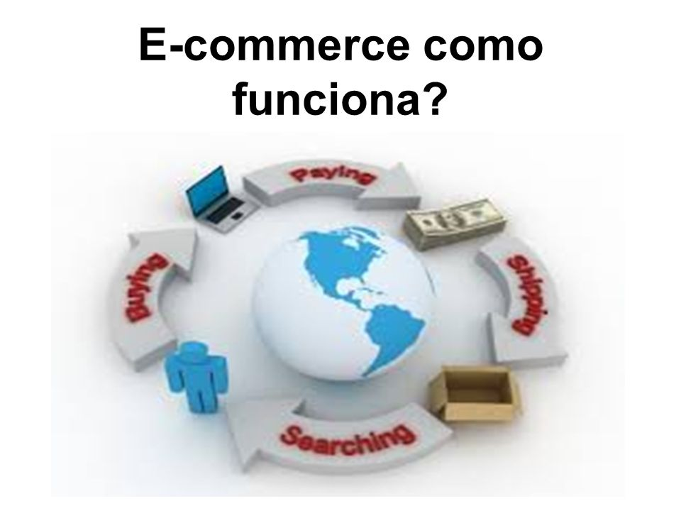 E-commerce como funciona