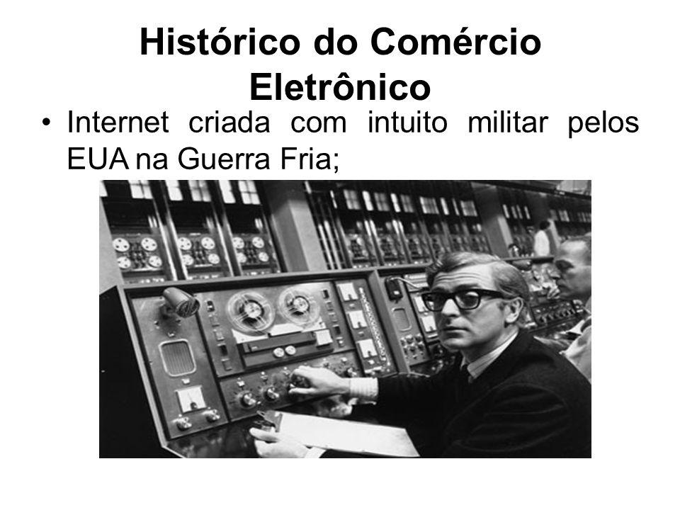 Histórico do Comércio Eletrônico